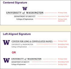 image of Signature Style Choices