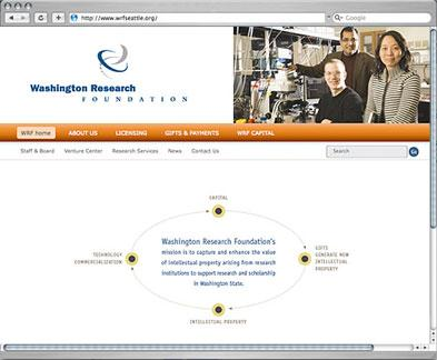 Washington Research Foundation website