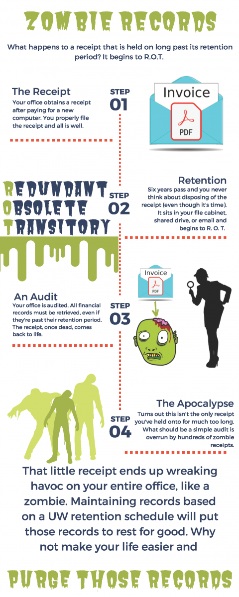 Click to download our Zombie Records infographic