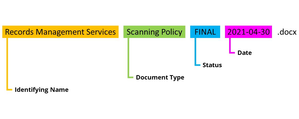 https://finance.uw.edu/recmgt/sites/default/files/image/top_naming-conventions.p...