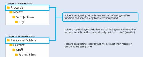https://finance.uw.edu/recmgt/sites/default/files/image/top_structuring_e_record...