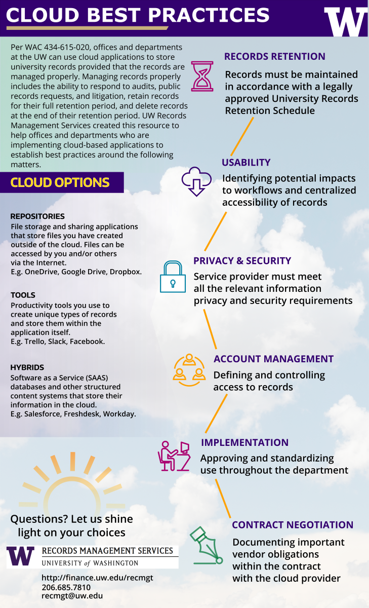 cloud best practices infographic, text follows on this page